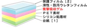 Puyo_kousei