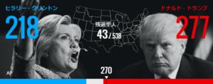 Electionus2016